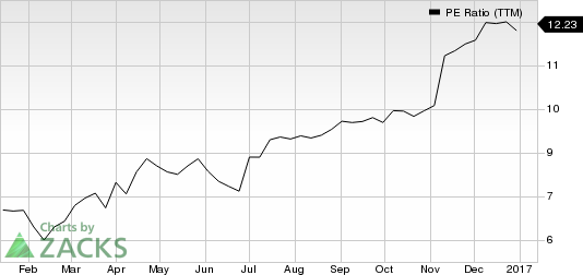 Why Prudential Financial (PRU) Could Be a Top Value Stock Pick