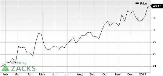 3 Reasons Momentum Stock Investors Will Love BHP Billiton (BHP)