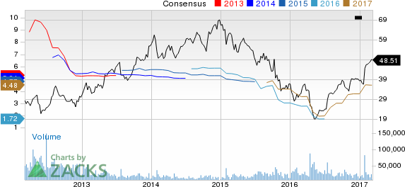 Bull of the Day: Seagate Technology (STX)