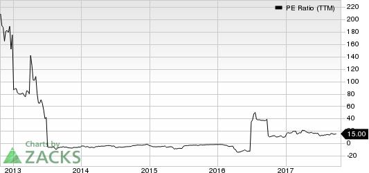 Golden Star Resources, Ltd PE Ratio (TTM)