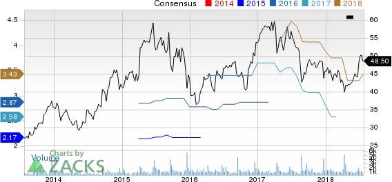 Apogee Enterprises, Inc. Price and Consensus