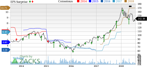 Caterpillar CAT Stock Flat Ahead Of Earnings What To Expect Magnificent Cat Stock Quote