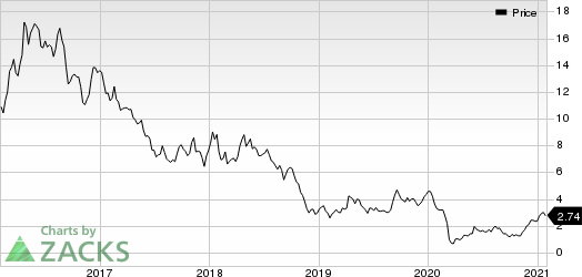 Crescent Point Energy Corporation Price