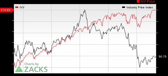 Gambling Stock Roundup: Macau Sales Revive in August, Nevada Thrives in July
