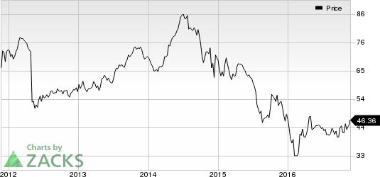 ConocoPhillips to Divest Kenai LNG Export Terminal in Alaska