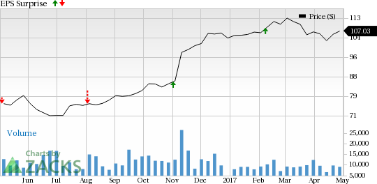 Why Earnings Season Could Be Great for Prudential Financial (PRU)
