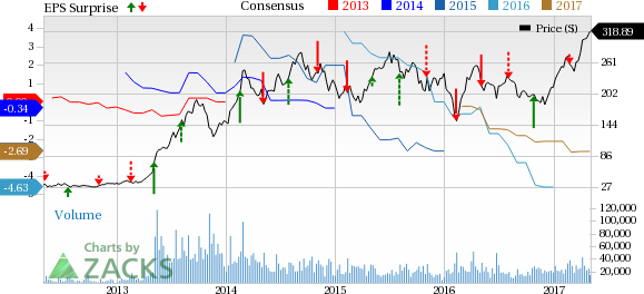 Tesla (TSLA) Q1 Loss Wider, Focus on Infrastructure Growth