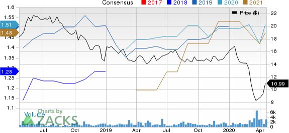 BP Midstream Partners LP Price and Consensus