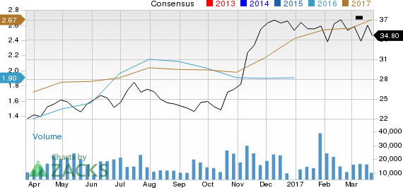 How Steel Dynamics (STLD) Stock Stands Out in a Strong Industry