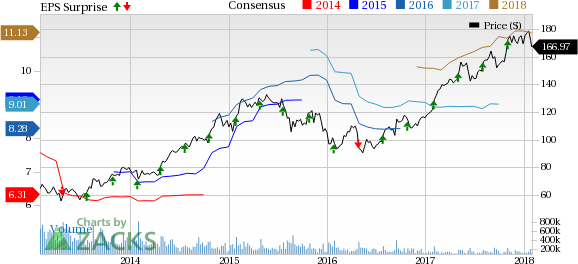 Should You Buy Apple AAPL Ahead Of Earnings Nasdaq New Stock Quote For Apple