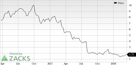 Windstream Win In Focus Stock Moves 115 Higher
