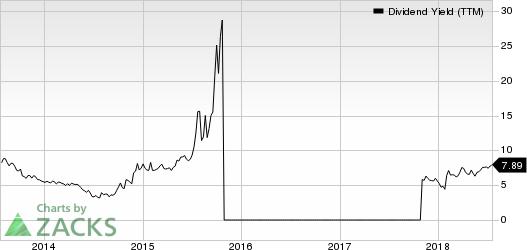 Hi-Crush Partners LP Dividend Yield (TTM)