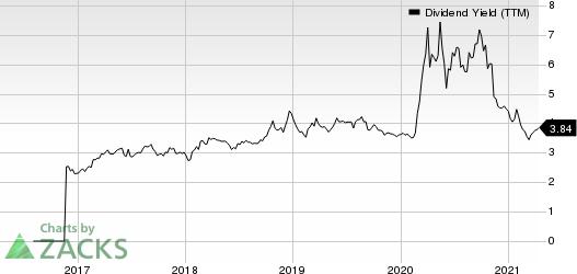 First Hawaiian, Inc. Dividend Yield (TTM)