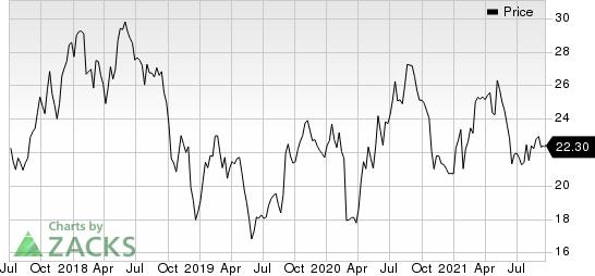 Schneider National, Inc. Price