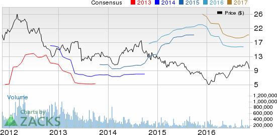COPEL (ELP) Swings to Loss in Q3, Revenues Decrease Y/Y