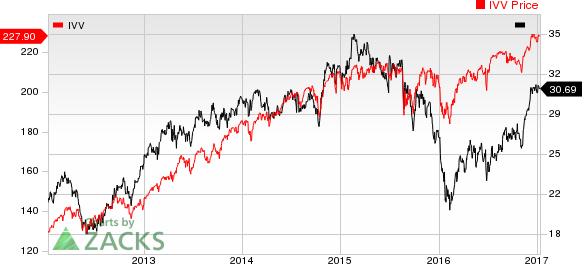 Ariad stock options