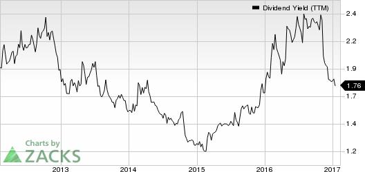Robert Half Boosts Shareholder Value, Hikes Dividend by 9.1%