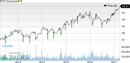 Carnival (CCL) Tops Q1 Earnings, Revenues In-Line