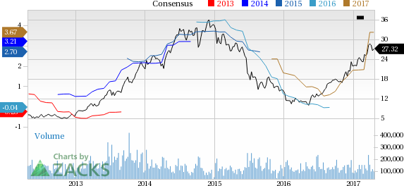 Micron (MU) Up 3.2% Since Earnings Report: Can It Continue?