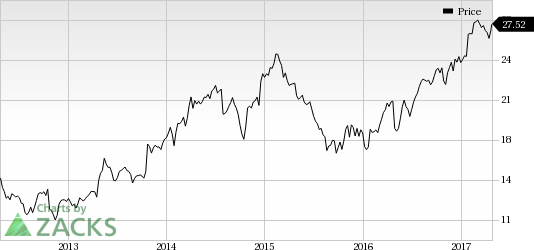 Corning (GLW) Beats on Q1 Earnings, Revenues Up Y/Y