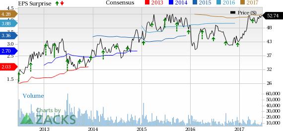 Lennar (LEN) Tops Q2 Earnings, Home Sales Gross Margin Falls