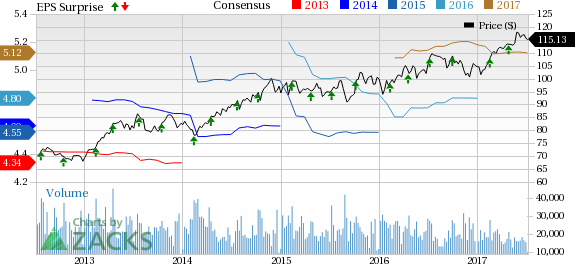 PepsiCo (PEP) Q2 Earnings: Is Disappointment in the Cards?