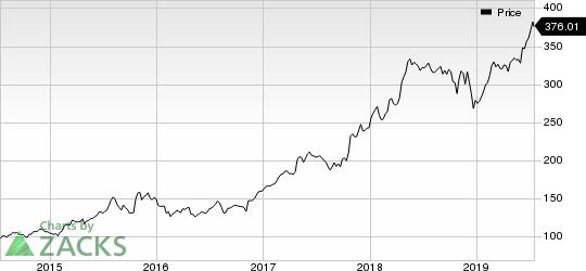 Chemed Corporation Price