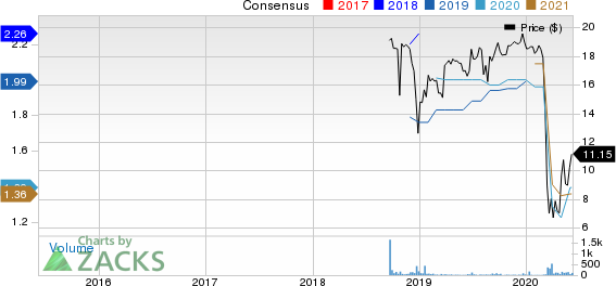 Bank7 Corp. Price and Consensus