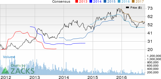 What's in Store for Valero Energy (VLO) in Q3 Earnings?