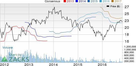 ABB's Q3 Earnings Beat Estimates, Macro Issues Remain