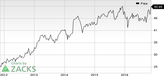 Aspen Insurance Holdings (AHL) and its Units Get Rated