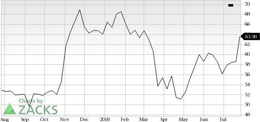 Qualcomm Stock Quote New QUALCOMM QCOM Catches Eye Stock Jumps 48% Nasdaq