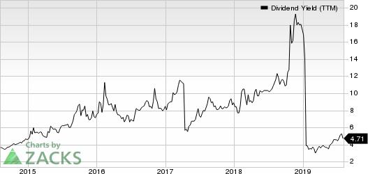 Manning & Napier, Inc. Dividend Yield (TTM)