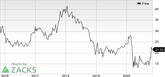 First Internet Bancorp Price