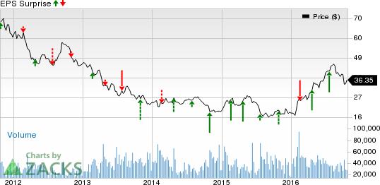 Newmont (NEM) Q3 Earnings: Will the Stock Beat Estimates?