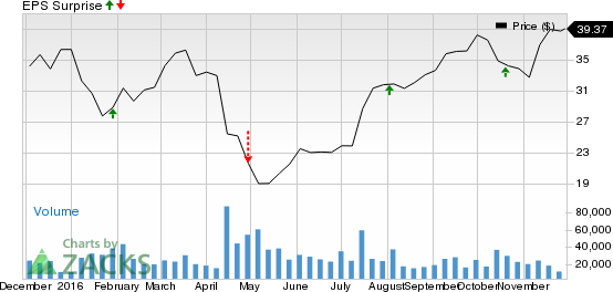 Why Seagate Technology (STX) is Poised to Beat Earnings Estimates Again