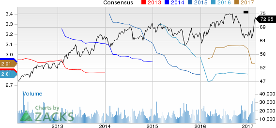 Colgate-Palmolive (CL) Up 7.5% Since Earnings Report: Can It Continue?