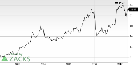 Fidelity Southern Corp (LION) Looks Good: Stock Jumps 8%