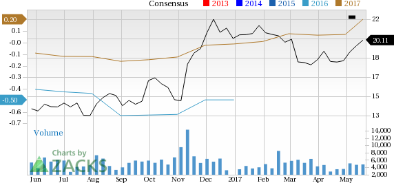 Why MRC Global (MRC) Stock Might be a Great Pick
