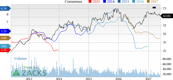Valero Energy (VLO) Down 1.7% Since Earnings Report: Can It Rebound?