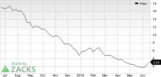 Cemtrex Inc. Price