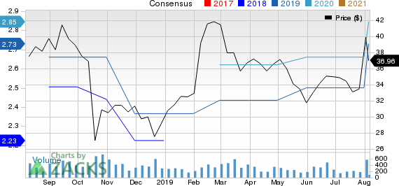 PC Connection, Inc. Price and Consensus