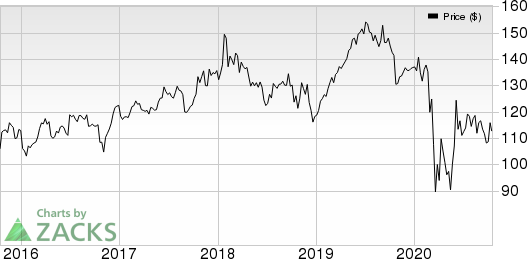 The Travelers Companies, Inc. Price and EPS Surprise