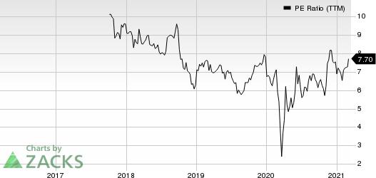 Athene Holding Ltd. PE Ratio (TTM)