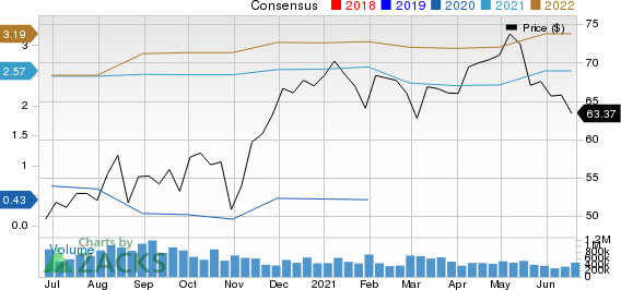 The TJX Companies, Inc. Price and Consensus