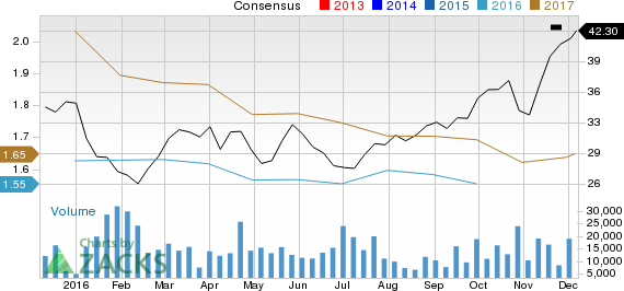 Why TD Ameritrade (AMTD) Stock Might be a Great Pick