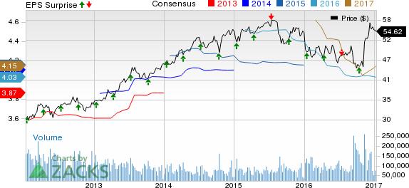 Wells fargo stock options management
