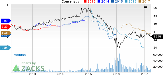 Why Is ENERGY TRANSFER PARTNERS (ETP) Down 6.9% Since the Last Earnings Report?