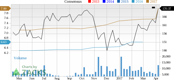 Can The Constellation Brands (STZ) Stock Continue to Grow Earnings?