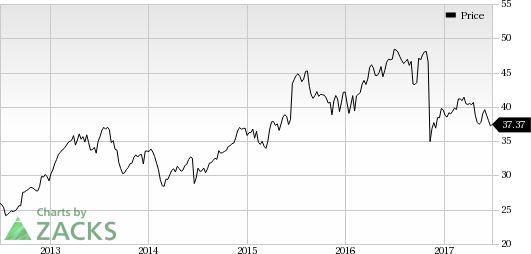 Conagra Brands (CAG) Q4 Earnings in Line, Revenues Beat